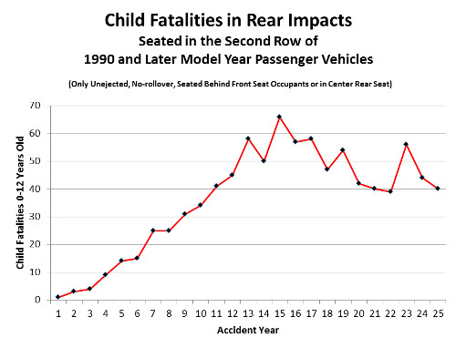 http://www.autosafety.org/sites/default/files/imce_staff_uploads/Child%20Seat%20Back_0.jpg